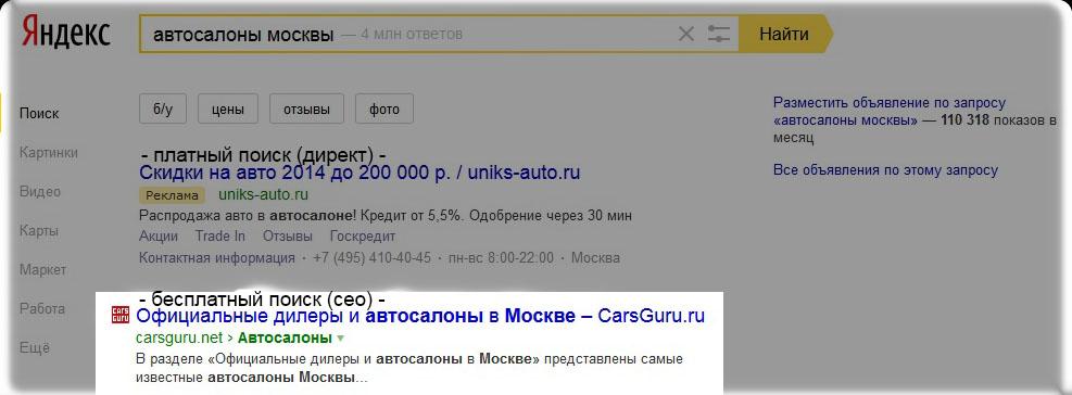 Маркетолог в автосалон вакансии в москве кредиты под залог машины в сбербанке